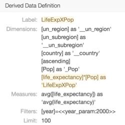 Derived Definition